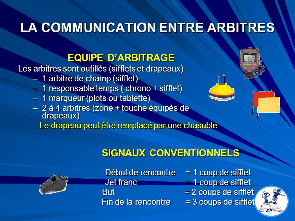 LA COMMUNICATION ENTRE ARBITRES EQUIPE DARBITRAGE Les arbitres sont outillés (sifflets et drapeaux) –1 arbitre de champ (sifflet) –1 responsable temps ( chrono + sifflet) –1 marqueur (plots ou tablette) –2 à 4 arbitres (zone + touche équipés de drapeaux) Le drapeau peut être remplacé par une chasuble SIGNAUX CONVENTIONNELS Début de rencontre = 1 coup de sifflet Jet franc = 1 coup de sifflet But = 2 coups de sifflet Fin de la rencontre = 3 coups de sifflet