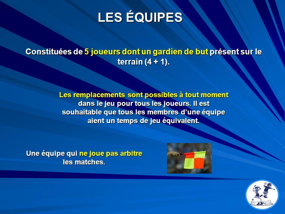 LES ÉQUIPES LES ÉQUIPES Constituées de 5 joueurs dont un gardien de but présent sur le terrain (4 + 1).