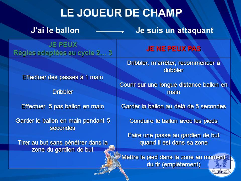 LE JOUEUR DE CHAMP Jai le ballon Je suis un attaquant JE PEUX Règles adaptées au cycle 2… 3 JE NE PEUX PAS Effectuer des passes à 1 main Dribbler Effe