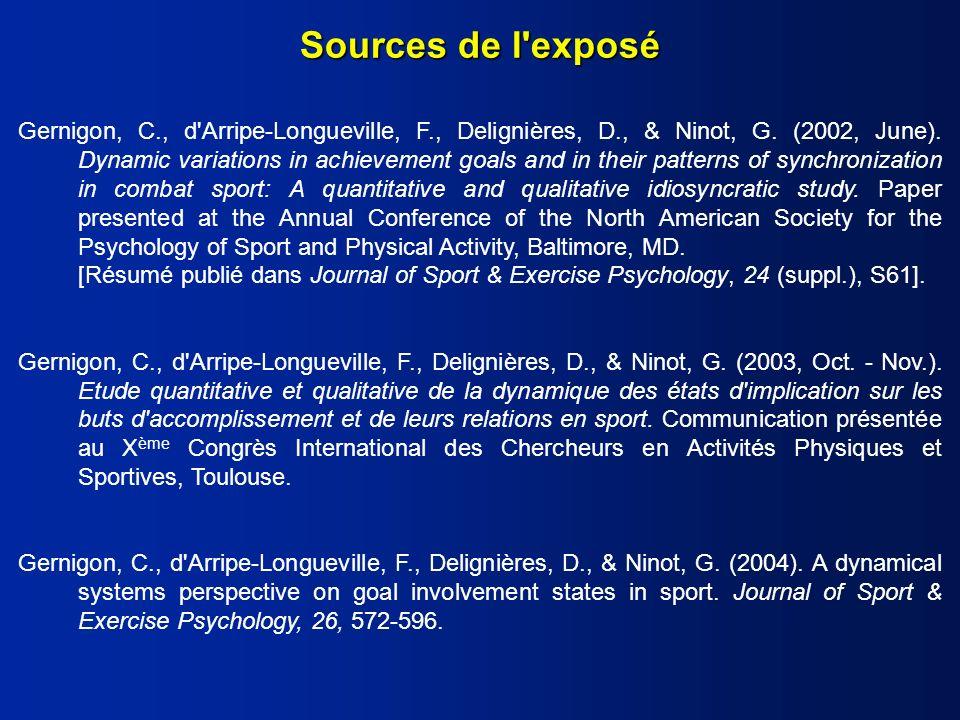 Sources de l exposé Gernigon, C., d Arripe-Longueville, F., Delignières, D., & Ninot, G.