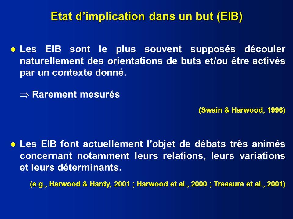 Etat dimplication dans un but (EIB) l Les EIB sont le plus souvent supposés découler naturellement des orientations de buts et/ou être activés par un contexte donné.