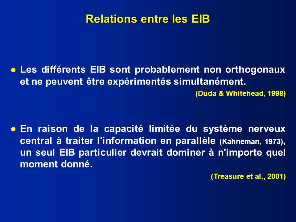 Relations entre les EIB l En raison de la capacité limitée du système nerveux central à traiter l information en parallèle (Kahneman, 1973), un seul EIB particulier devrait dominer à n importe quel moment donné.
