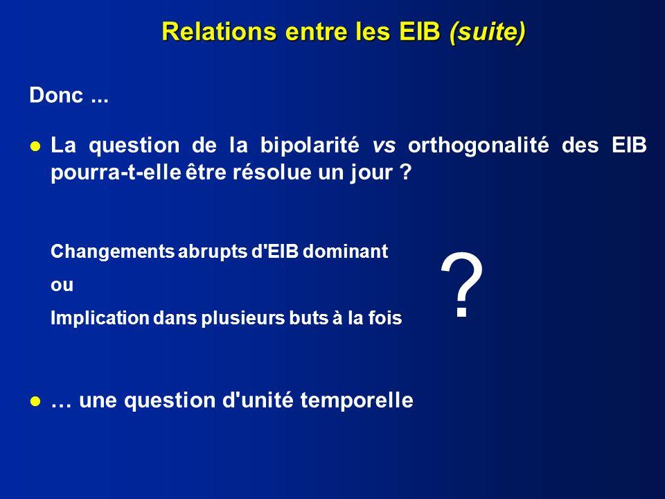 l La question de la bipolarité vs orthogonalité des EIB pourra-t-elle être résolue un jour .
