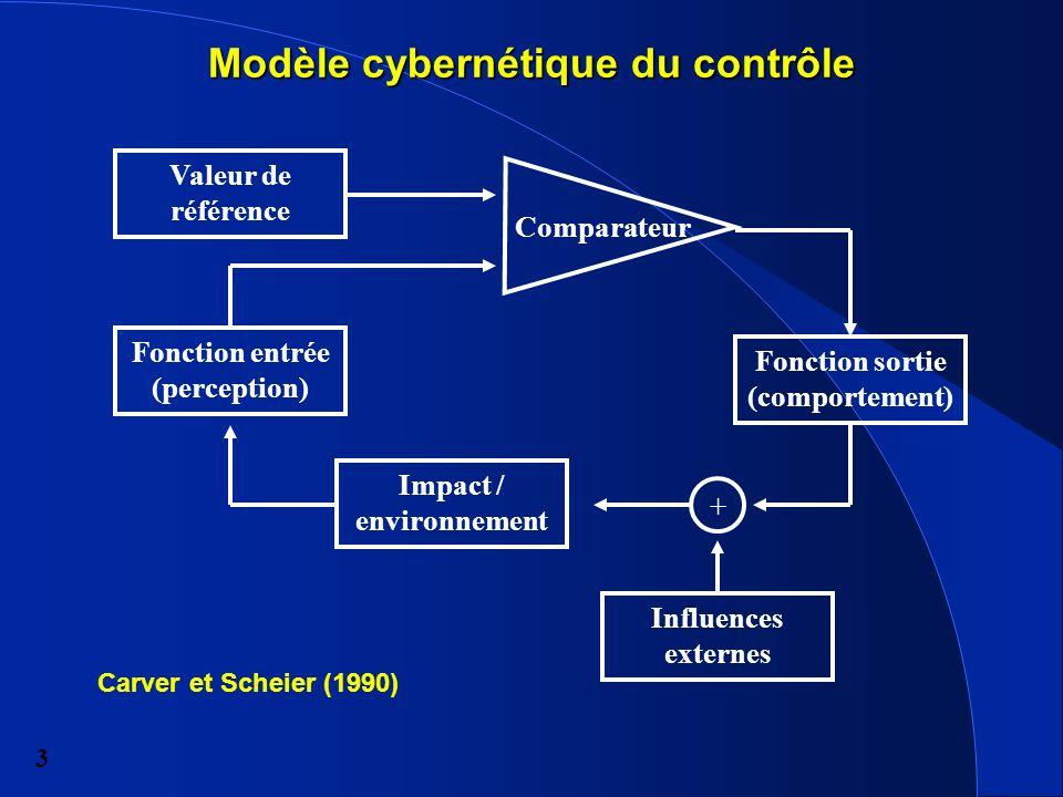 4 Concepts du système (e.g., soi idéal = honnête) ---------------------------------------- Ctrle des principes (e.g., jouer honnêtement) ----------------------------------- Programmes (e.g., défendre sans tirer le mailot de l adv.) ----------------------------------------------------- Modèle cybernétique du contrôle (suite) Val.