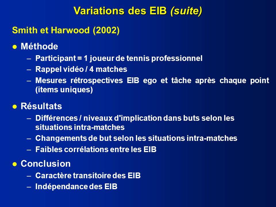 Smith et Harwood (2002) Variations des EIB (suite) l Méthode –Participant = 1 joueur de tennis professionnel –Rappel vidéo / 4 matches –Mesures rétrospectives EIB ego et tâche après chaque point (items uniques) l Résultats –Différences / niveaux d implication dans buts selon les situations intra-matches –Changements de but selon les situations intra-matches –Faibles corrélations entre les EIB l Conclusion –Caractère transitoire des EIB –Indépendance des EIB