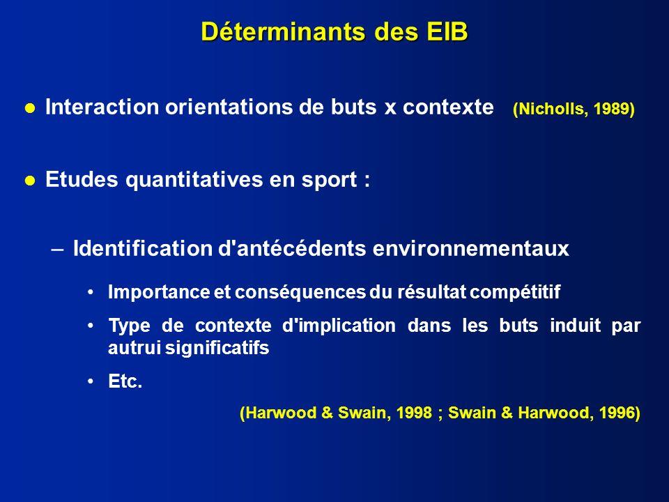 Déterminants des EIB l Interaction orientations de buts x contexte (Nicholls, 1989) –Identification d antécédents environnementaux Importance et conséquences du résultat compétitif Type de contexte d implication dans les buts induit par autrui significatifs Etc.