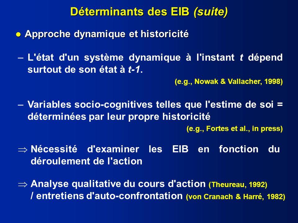 l Approche dynamique et historicité –L état d un système dynamique à l instant t dépend surtout de son état à t-1.