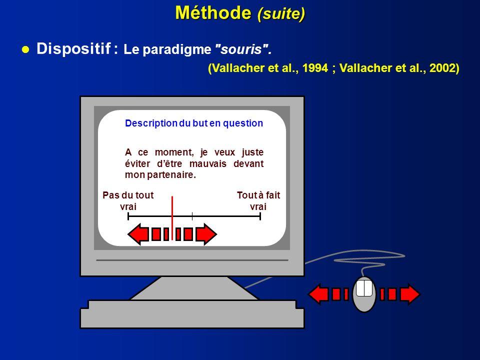 l Dispositif : Le paradigme souris .