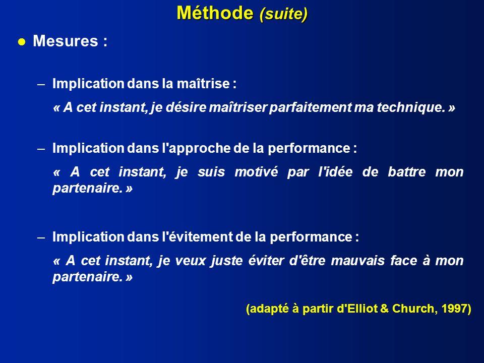 Méthode (suite) –Implication dans la maîtrise : « A cet instant, je désire maîtriser parfaitement ma technique.