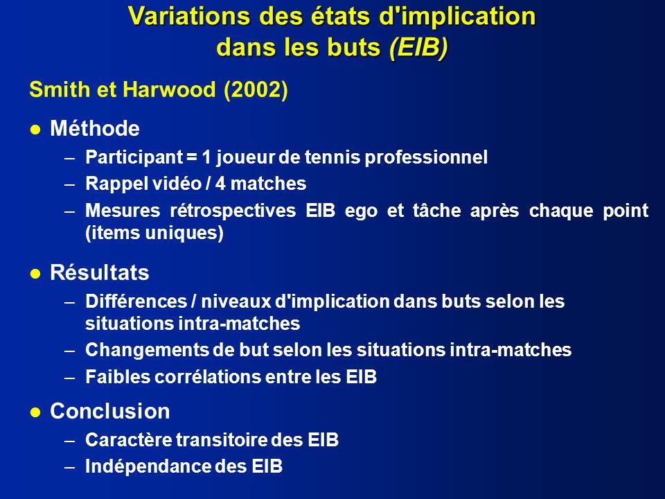 Smith et Harwood (2002) l Méthode –Participant = 1 joueur de tennis professionnel –Rappel vidéo / 4 matches –Mesures rétrospectives EIB ego et tâche après chaque point (items uniques) l Résultats –Différences / niveaux d implication dans buts selon les situations intra-matches –Changements de but selon les situations intra-matches –Faibles corrélations entre les EIB l Conclusion –Caractère transitoire des EIB –Indépendance des EIB Variations des états d implication dans les buts (EIB)