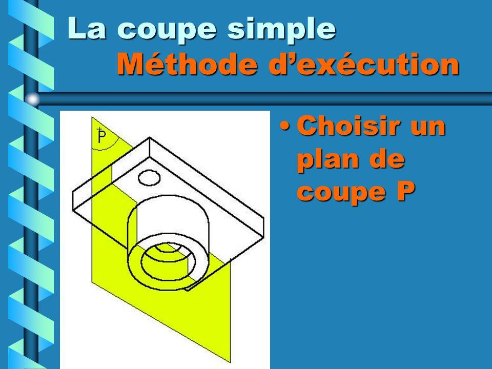 La coupe simple Méthode dexécution Choisir un plan de coupe P