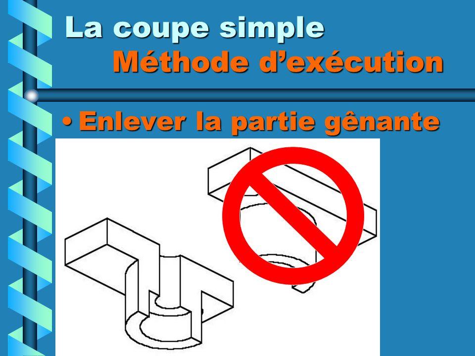 La coupe simple Méthode dexécution Enlever la partie gênante