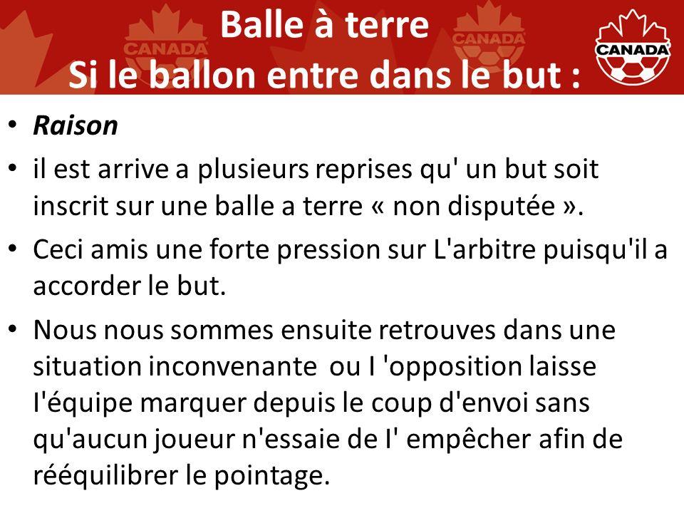 Balle à terre Si le ballon entre dans le but : Raison il est arrive a plusieurs reprises qu un but soit inscrit sur une balle a terre « non disputée ».