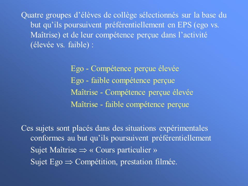 Quatre groupes délèves de collège sélectionnés sur la base du but quils poursuivent préférentiellement en EPS (ego vs. Maîtrise) et de leur compétence