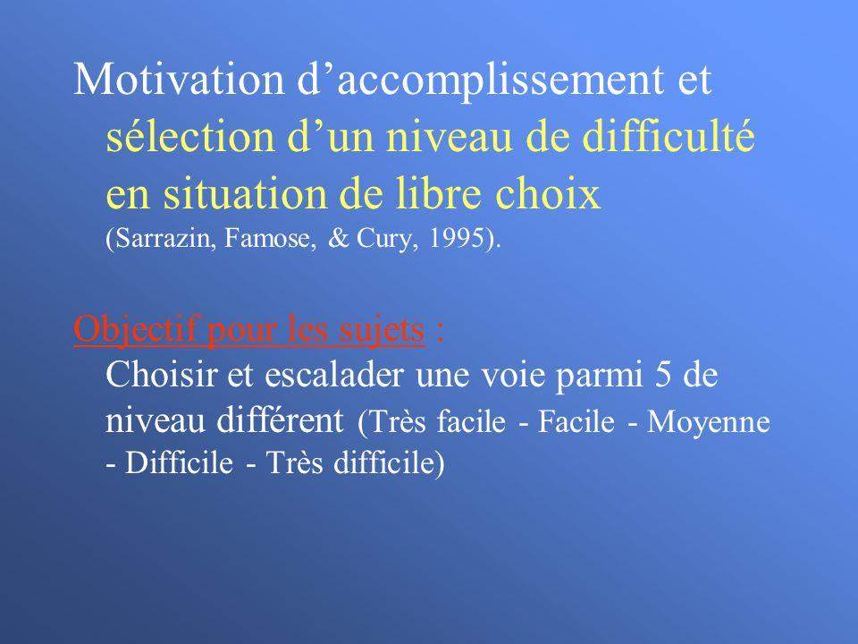 Motivation daccomplissement et sélection dun niveau de difficulté en situation de libre choix (Sarrazin, Famose, & Cury, 1995). Objectif pour les suje