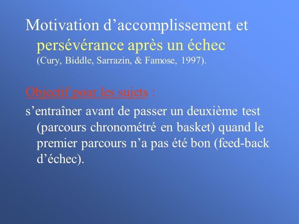 Motivation daccomplissement et persévérance après un échec (Cury, Biddle, Sarrazin, & Famose, 1997). Objectif pour les sujets : sentraîner avant de pa