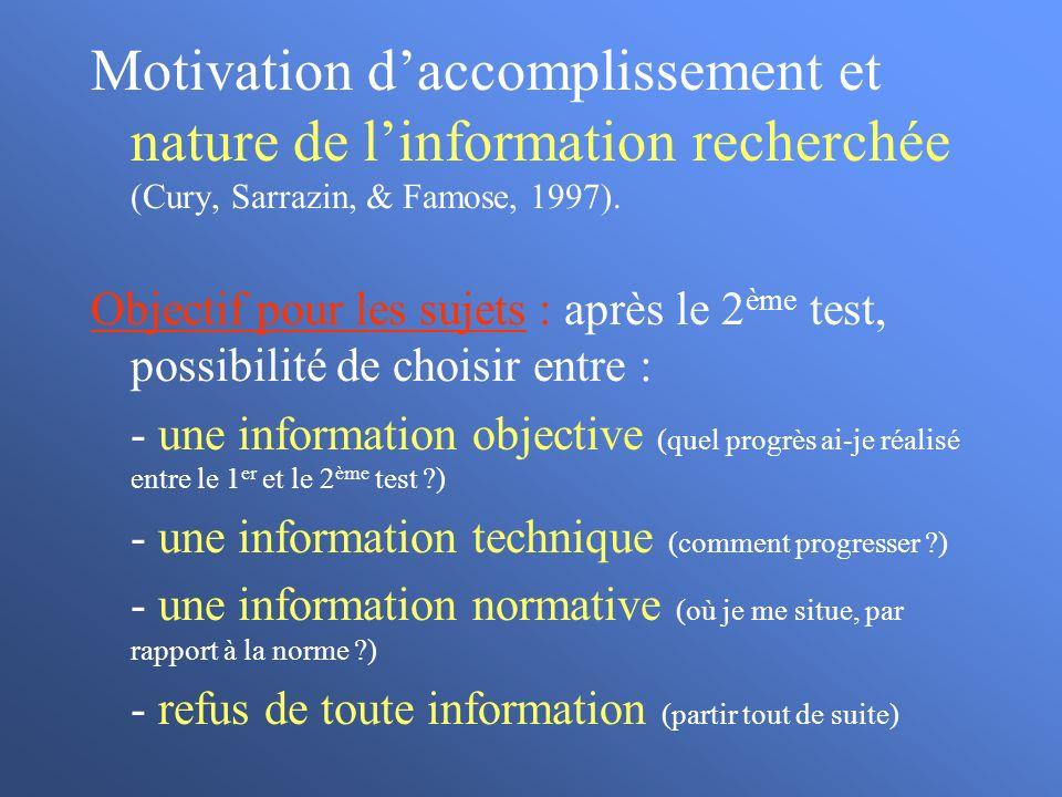 Motivation daccomplissement et nature de linformation recherchée (Cury, Sarrazin, & Famose, 1997). Objectif pour les sujets : après le 2 ème test, pos