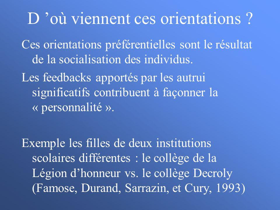D où viennent ces orientations ? Ces orientations préférentielles sont le résultat de la socialisation des individus. Les feedbacks apportés par les a