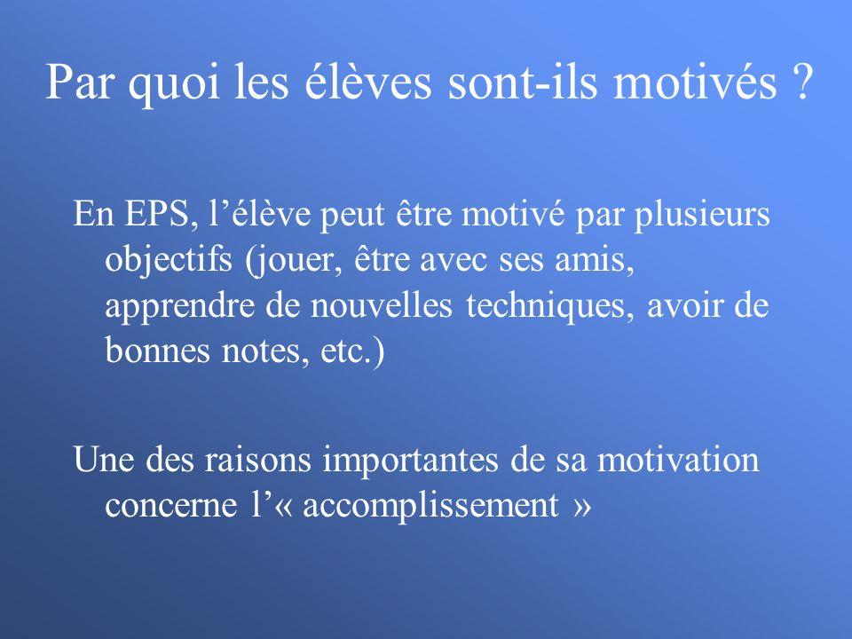 Par quoi les élèves sont-ils motivés ? En EPS, lélève peut être motivé par plusieurs objectifs (jouer, être avec ses amis, apprendre de nouvelles tech