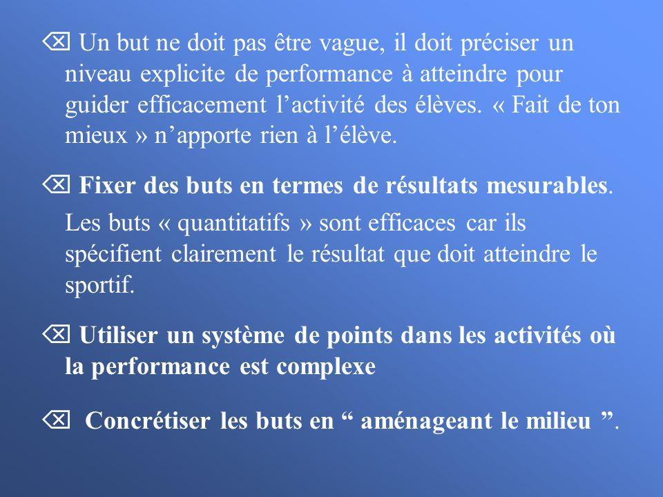 Un but ne doit pas être vague, il doit préciser un niveau explicite de performance à atteindre pour guider efficacement lactivité des élèves. « Fait d