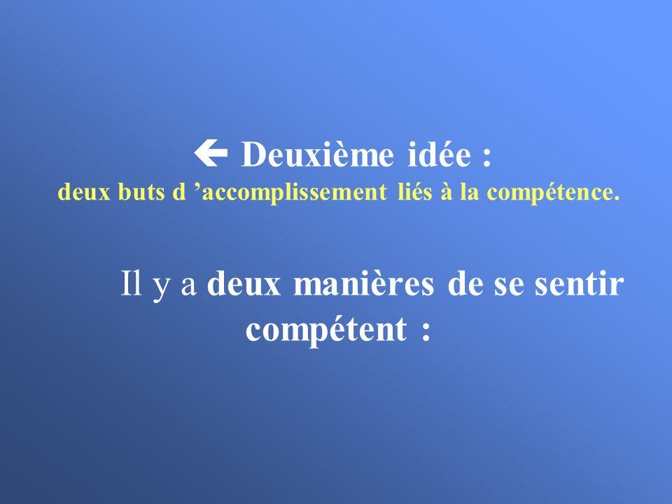 Deuxième idée : deux buts d accomplissement liés à la compétence. Il y a deux manières de se sentir compétent :
