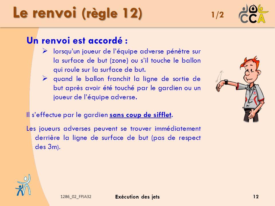 1286_02_FPJA32 Exécution des jets Le renvoi (règle 12) Le renvoi (règle 12) 1/2 Un renvoi est accordé : lorsquun joueur de léquipe adverse pénètre sur
