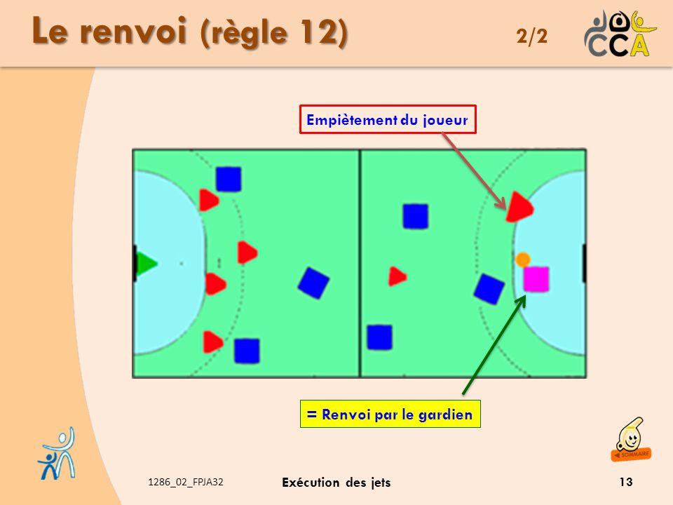1286_02_FPJA32 Exécution des jets Le renvoi (règle 12) Le renvoi (règle 12) 2/2 Empiètement du joueur = Renvoi par le gardien 13