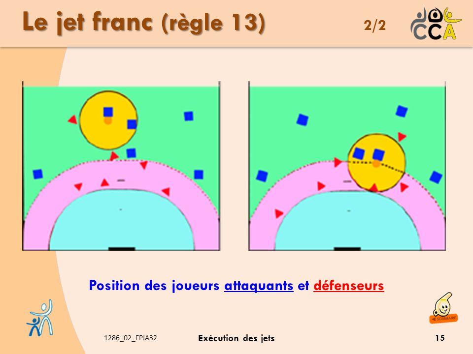 1286_02_FPJA32 Exécution des jets Le jet franc (règle 13) Le jet franc (règle 13) 2/2 Position des joueurs attaquants et défenseurs 15