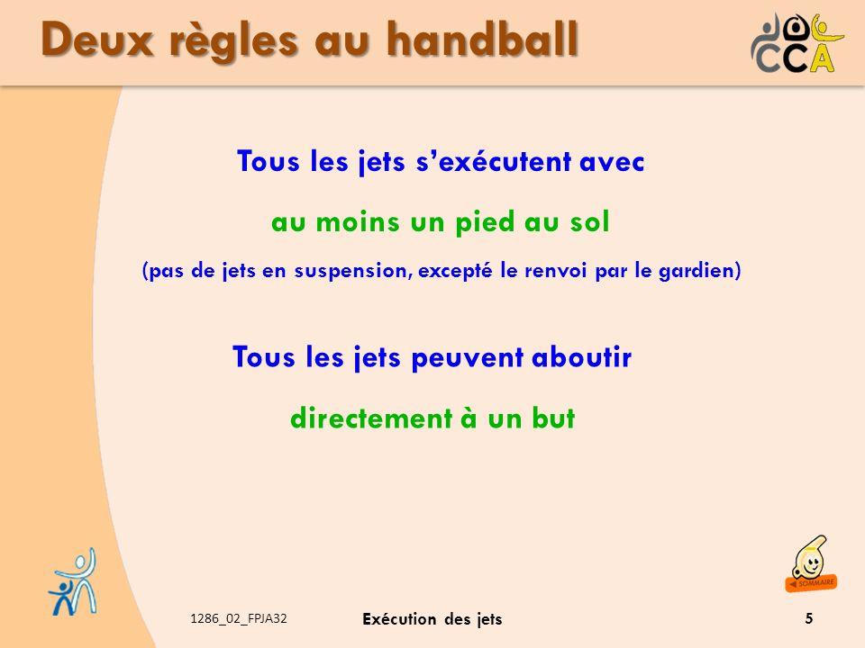 1286_02_FPJA32 Exécution des jets Deux règles au handball Tous les jets sexécutent avec au moins un pied au sol (pas de jets en suspension, excepté le