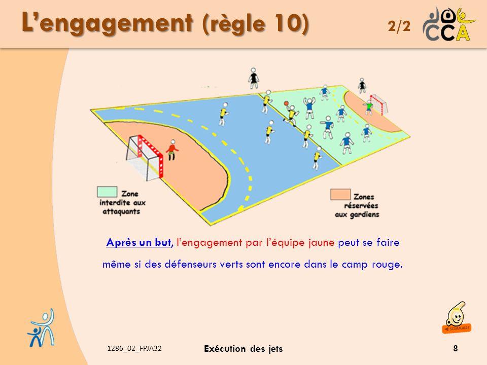 1286_02_FPJA32 Exécution des jets Lengagement (règle 10) Lengagement (règle 10) 2/2 Après un but, lengagement par léquipe jaune peut se faire même si