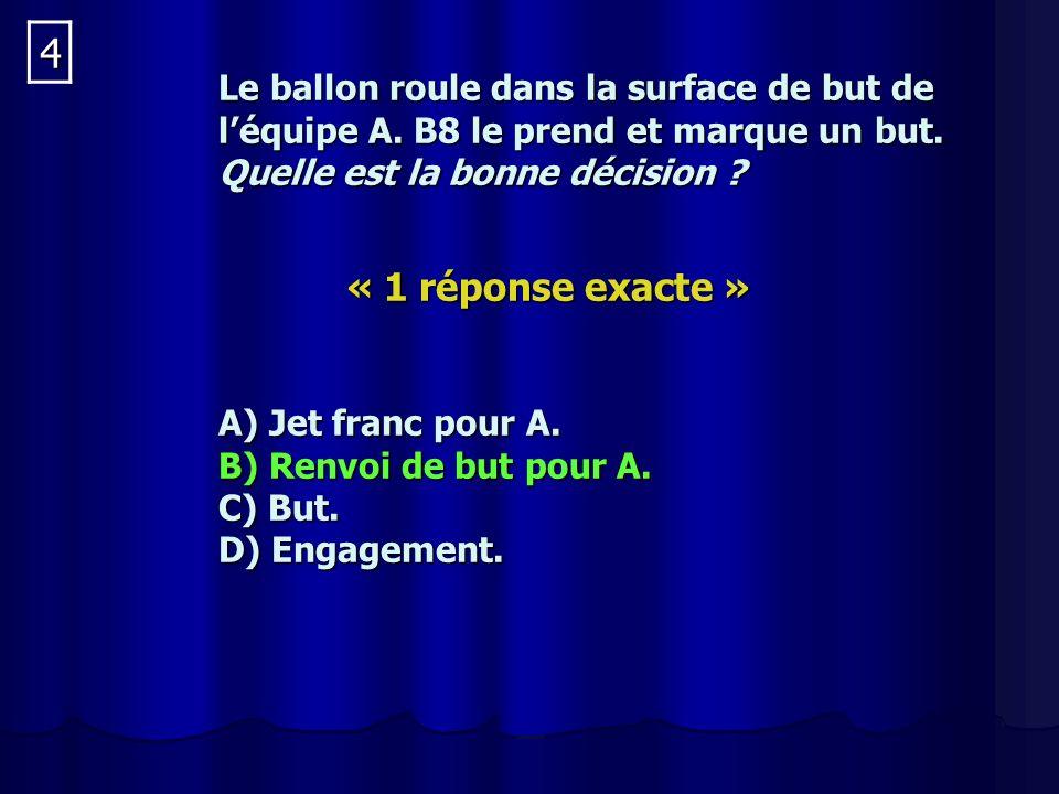 Le ballon roule dans la surface de but de léquipe A.