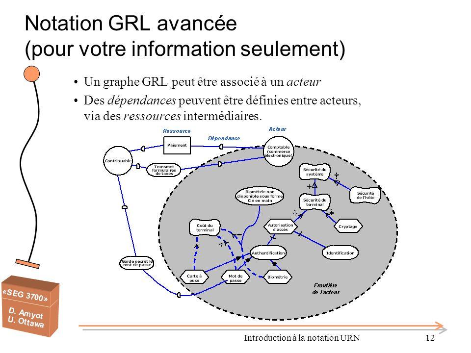 Introduction à la notation URN12 Notation GRL avancée (pour votre information seulement) Un graphe GRL peut être associé à un acteur Des dépendances p