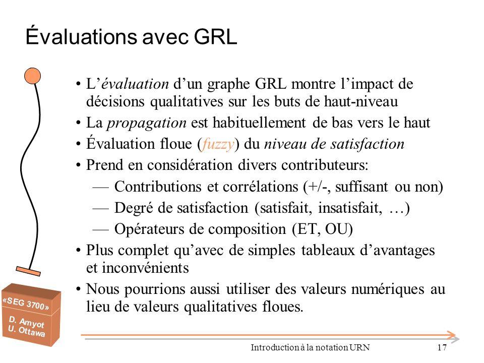 Introduction à la notation URN17 Lévaluation dun graphe GRL montre limpact de décisions qualitatives sur les buts de haut-niveau La propagation est ha