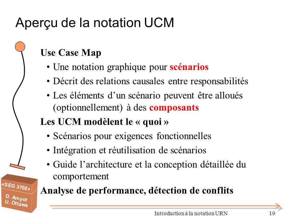 Introduction à la notation URN19 Aperçu de la notation UCM Use Case Map Une notation graphique pour scénarios Décrit des relations causales entre resp