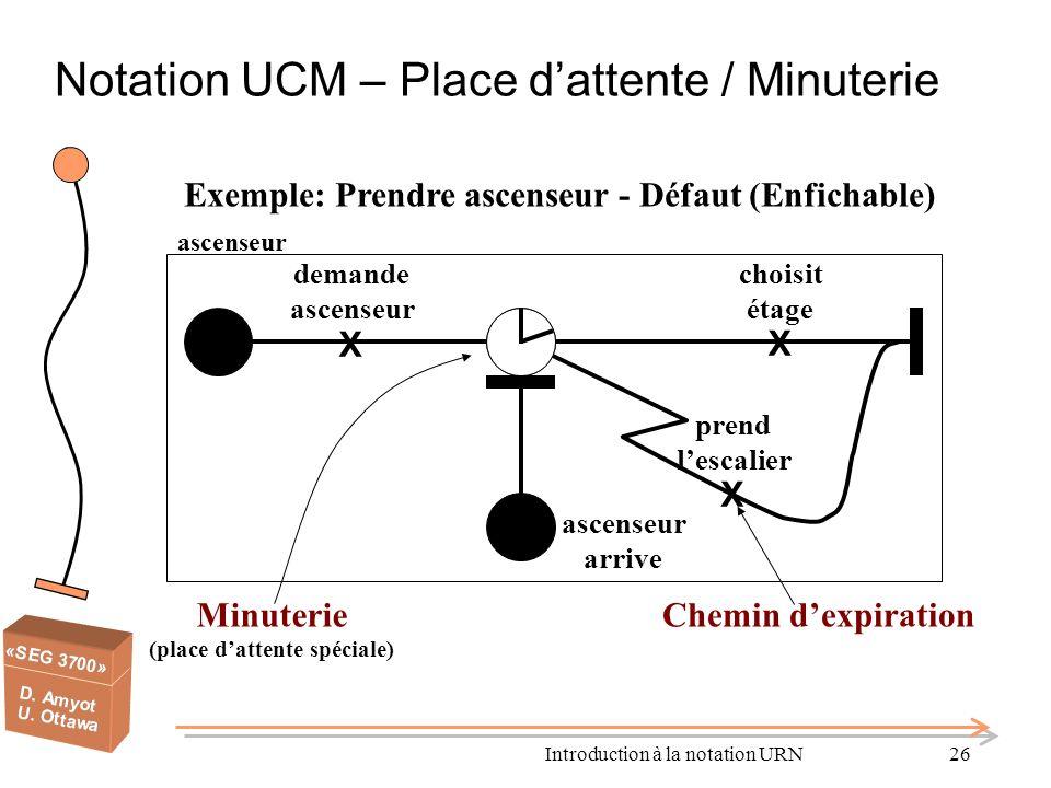 Introduction à la notation URN26 arrivé Place dattente Minuterie (place dattente spéciale) Notation UCM – Place dattente / Minuterie Exemple: Prendre