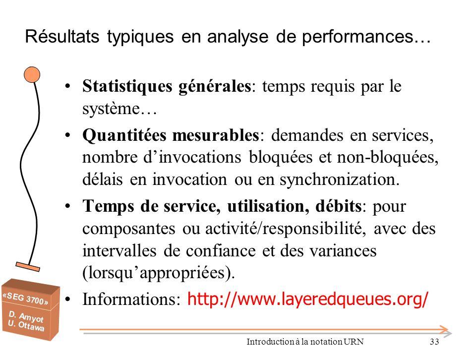 Introduction à la notation URN33 Résultats typiques en analyse de performances… Statistiques générales: temps requis par le système… Quantitées mesura