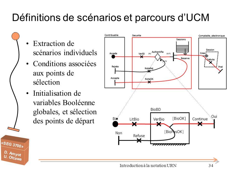 Introduction à la notation URN34 Définitions de scénarios et parcours dUCM Extraction de scénarios individuels Conditions associées aux points de séle