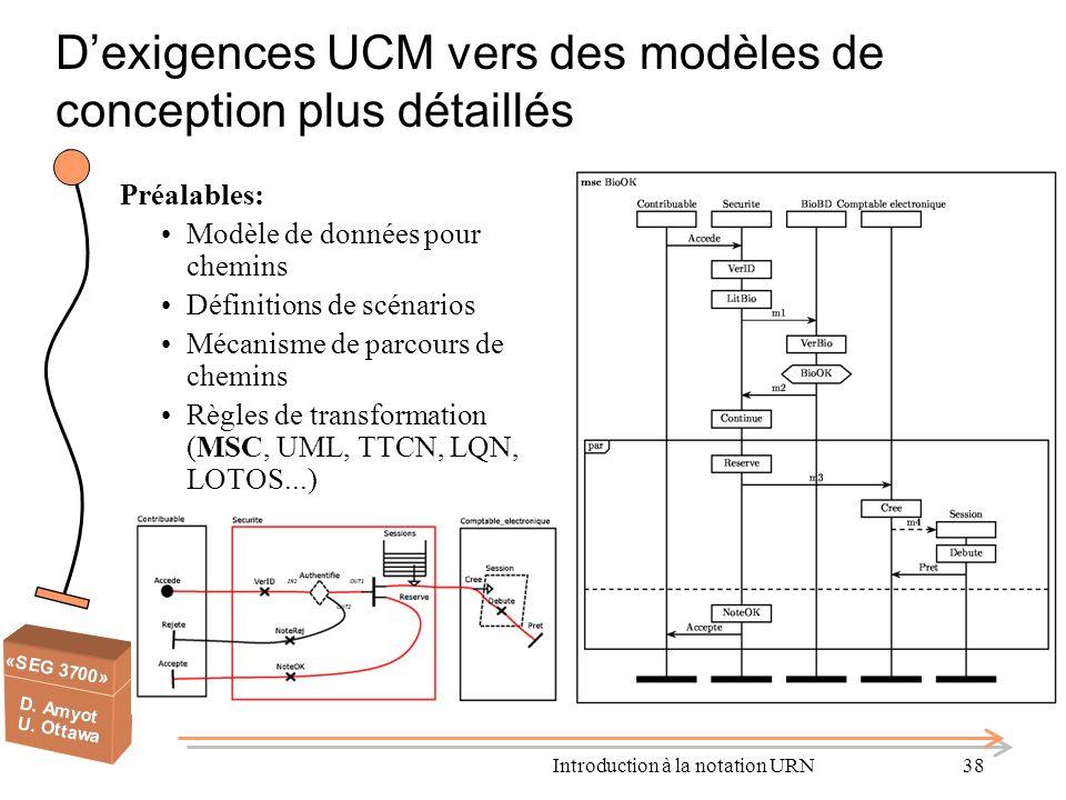 Introduction à la notation URN38 Dexigences UCM vers des modèles de conception plus détaillés Préalables: Modèle de données pour chemins Définitions d
