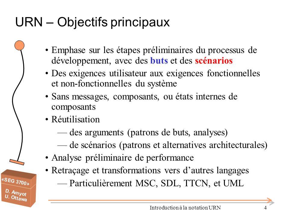 Introduction à la notation URN45 Points importants – Casse-tête URN Des notations basées sur les buts (GRL) et sur les scénarios (UCM) se complètent bien URN permet de combler un vide notationnel chez UML et les langages de lUIT Les UCM offrent plusieurs avantages par rapport aux diagrammes dactivités et de scénarios UML GRL offre un cadre descriptif et décisionnel pour plusieurs activités en génie logiciel URN permet à plusieurs partie prenantes de partager un même modèle et de le relier à dautres types de modèles Les UCM offre un bon cadre analytique (conflits, couverture, performance) et permet la génération de modèles plus détaillés UCM et GRL peuvent être utilisés de façons itérative et indépendante