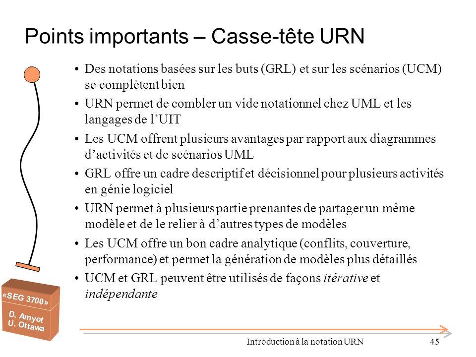 Introduction à la notation URN45 Points importants – Casse-tête URN Des notations basées sur les buts (GRL) et sur les scénarios (UCM) se complètent b