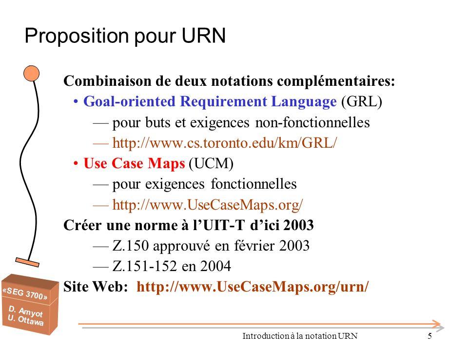 Introduction à la notation URN5 Proposition pour URN Combinaison de deux notations complémentaires: Goal-oriented Requirement Language (GRL) pour buts