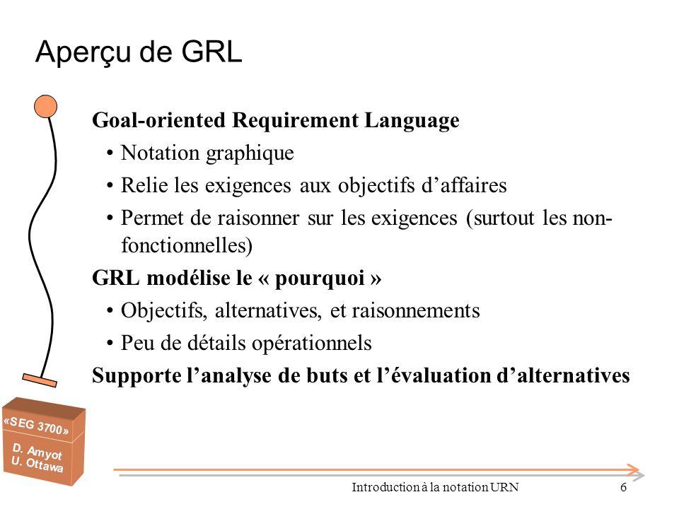 Introduction à la notation URN6 Aperçu de GRL Goal-oriented Requirement Language Notation graphique Relie les exigences aux objectifs daffaires Permet