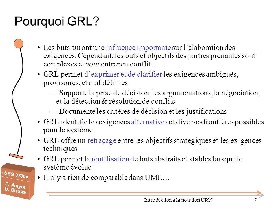 Introduction à la notation URN18 Outil disponible: OME 3 (ou utilisez PowerPoint!!!)