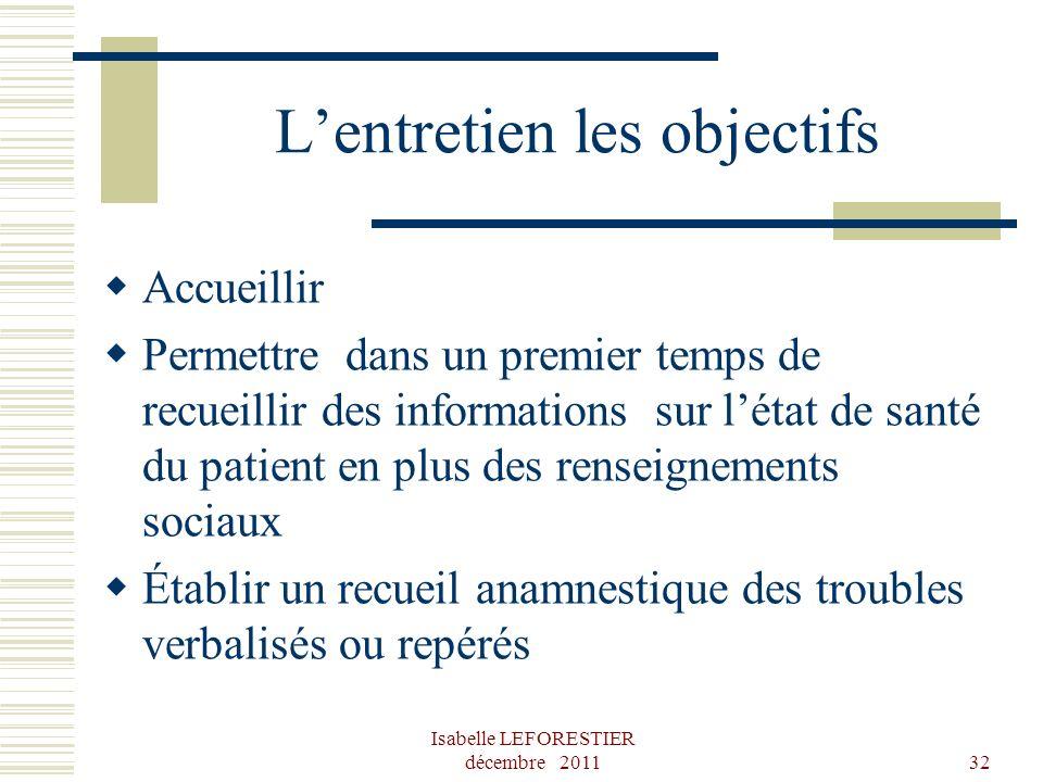 Isabelle LEFORESTIER décembre 201132 Lentretien les objectifs Accueillir Permettre dans un premier temps de recueillir des informations sur létat de s