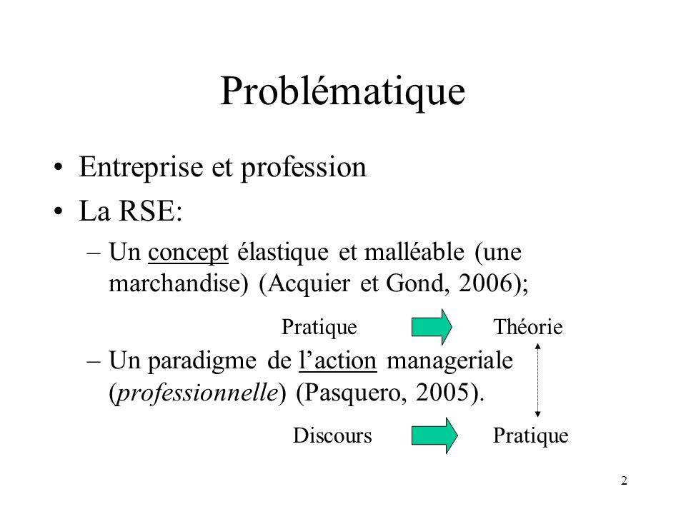 2 Problématique Entreprise et profession La RSE: –Un concept élastique et malléable (une marchandise) (Acquier et Gond, 2006); –Un paradigme de laction manageriale (professionnelle) (Pasquero, 2005).