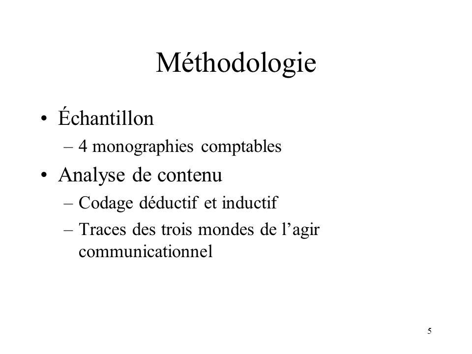 5 Méthodologie Échantillon –4 monographies comptables Analyse de contenu –Codage déductif et inductif –Traces des trois mondes de lagir communicationnel