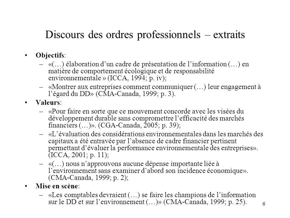 6 Discours des ordres professionnels – extraits Objectifs: –«(…) élaboration dun cadre de présentation de linformation (…) en matière de comportement écologique et de responsabilité environnementale » (ICCA, 1994; p.