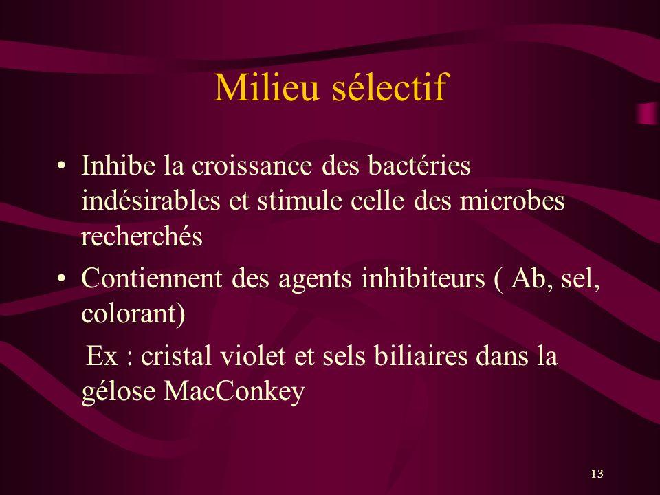 13 Milieu sélectif Inhibe la croissance des bactéries indésirables et stimule celle des microbes recherchés Contiennent des agents inhibiteurs ( Ab, sel, colorant) Ex : cristal violet et sels biliaires dans la gélose MacConkey
