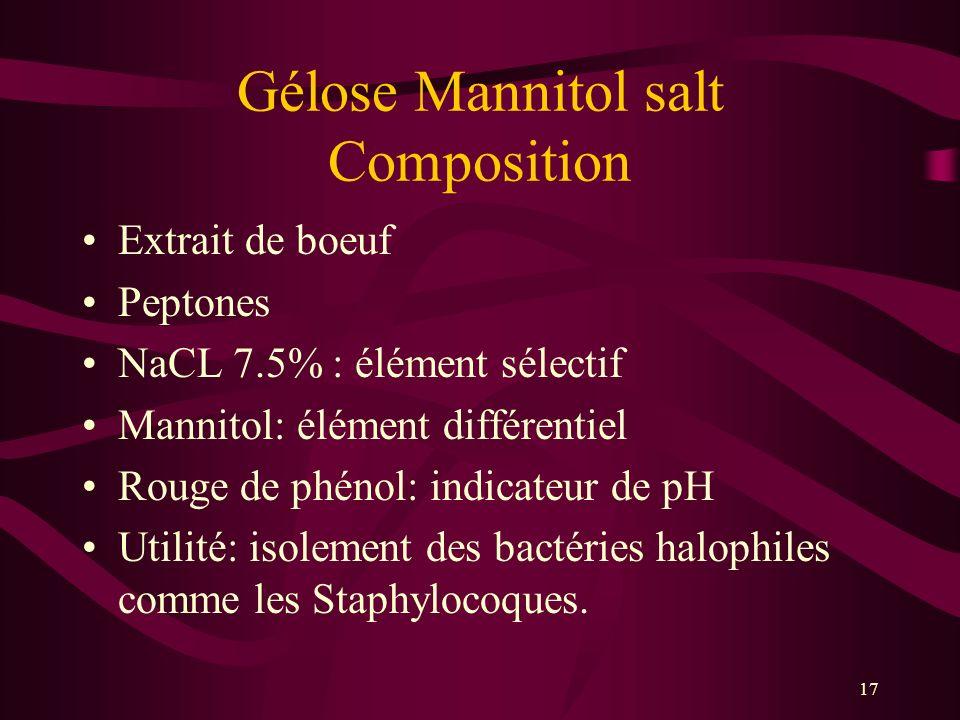 17 Gélose Mannitol salt Composition Extrait de boeuf Peptones NaCL 7.5% : élément sélectif Mannitol: élément différentiel Rouge de phénol: indicateur de pH Utilité: isolement des bactéries halophiles comme les Staphylocoques.