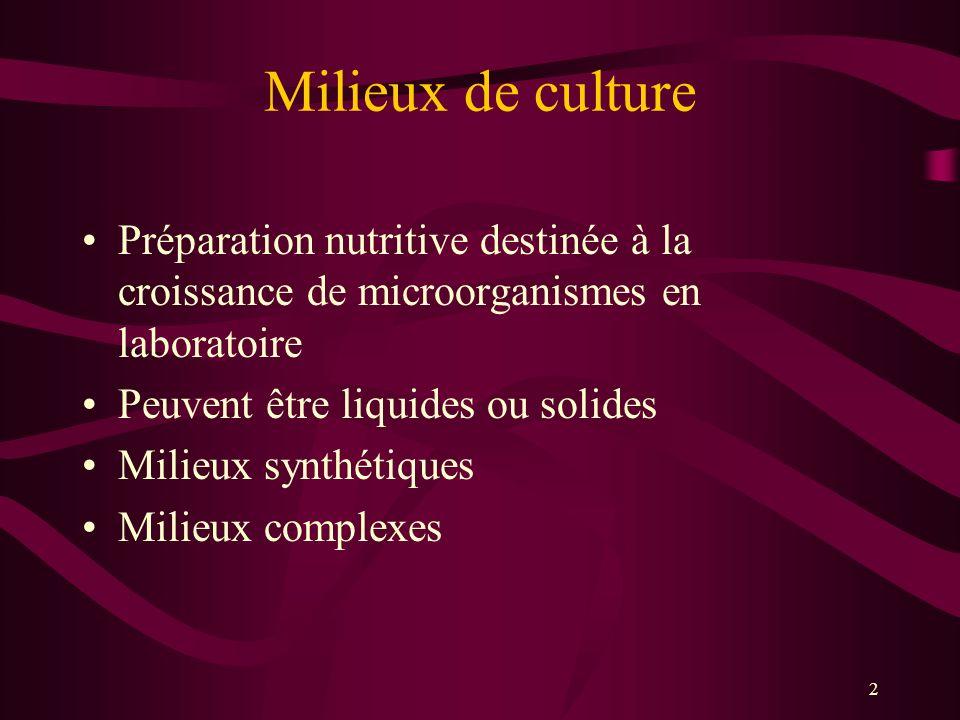 2 Préparation nutritive destinée à la croissance de microorganismes en laboratoire Peuvent être liquides ou solides Milieux synthétiques Milieux complexes